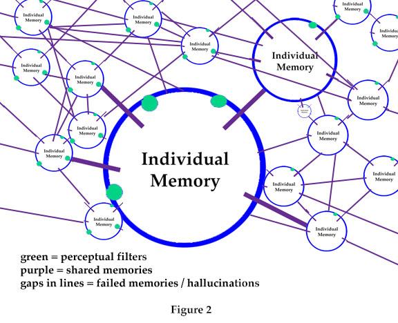 MemoryNet