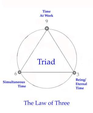 TimeTriadEnnea