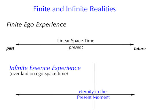 Finite-Infinite2